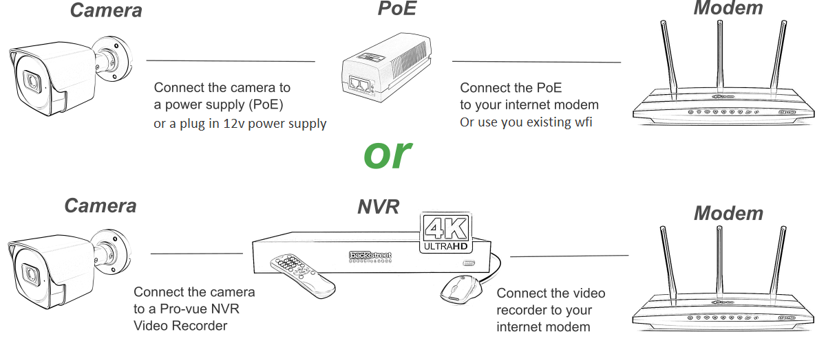 How to connect your security camera to your wifi or remote viewing or a ProVue NVR
