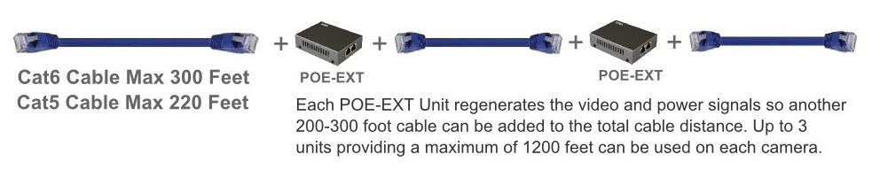 Cat5 and Cat6 maximum cable lengths