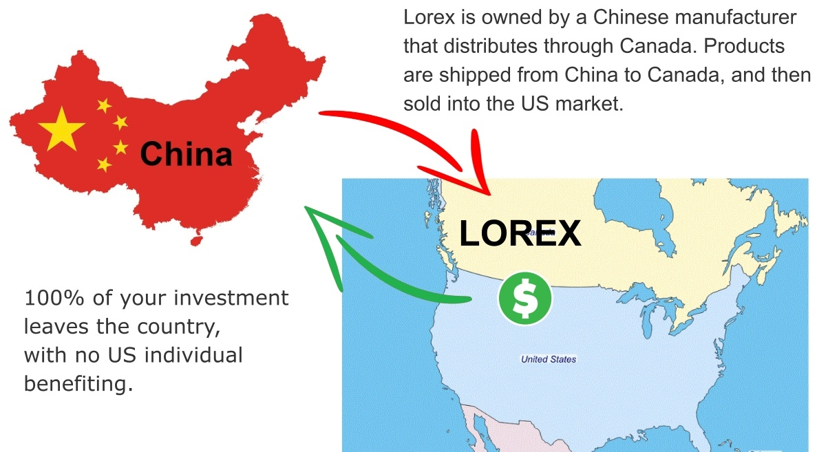 Lorex Owned by Dahua